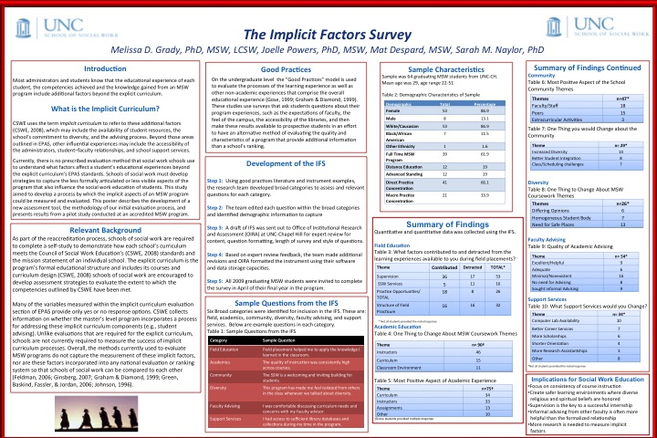 Poster sample titled The Implicit Factors Survey